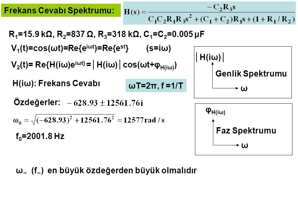 R 1 =15.9 kΩ, R 2 =837 Ω, R 3 =318 kΩ, C 1 =C 2 =0.005 μF f 0 =2001.8 Hz clc;clear;r1=15900;r2=837;r3=318000; c1=0.005e-6;c2=c1; f=0:5:4000;w=2*pi*f;s=w*i; h=-c2*r3*s./(c1*c2*r1*r3*s.^2+(c1+c2)*r1*s+(1+r1/r2)); ha=abs(h); plot(f,ha)