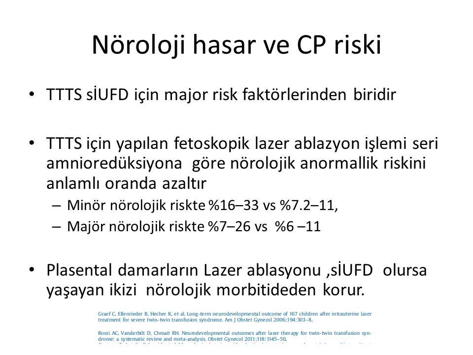 Fetoskopik lazer tedavisi umblikal arterde akım kaybı ve reverse akım olan sİUGR monokoryonik ikiz gebeliklerde kullanılmıştır Lazer grubunda gözlem grubuna göre sİUFD anlamlı oranda fazla görülmüştür (%19.4, % 66.7) – Lazer tedavisi hayatta kalan ikizin ölümü için anlamlı oranda koruyucu olmuştur (%50) Nörolojik morbidite açısından anlamlı koruyuculuğu saptanmamıştır – (Gözlem grubunda %14.3, lazer grubunda %5.9)