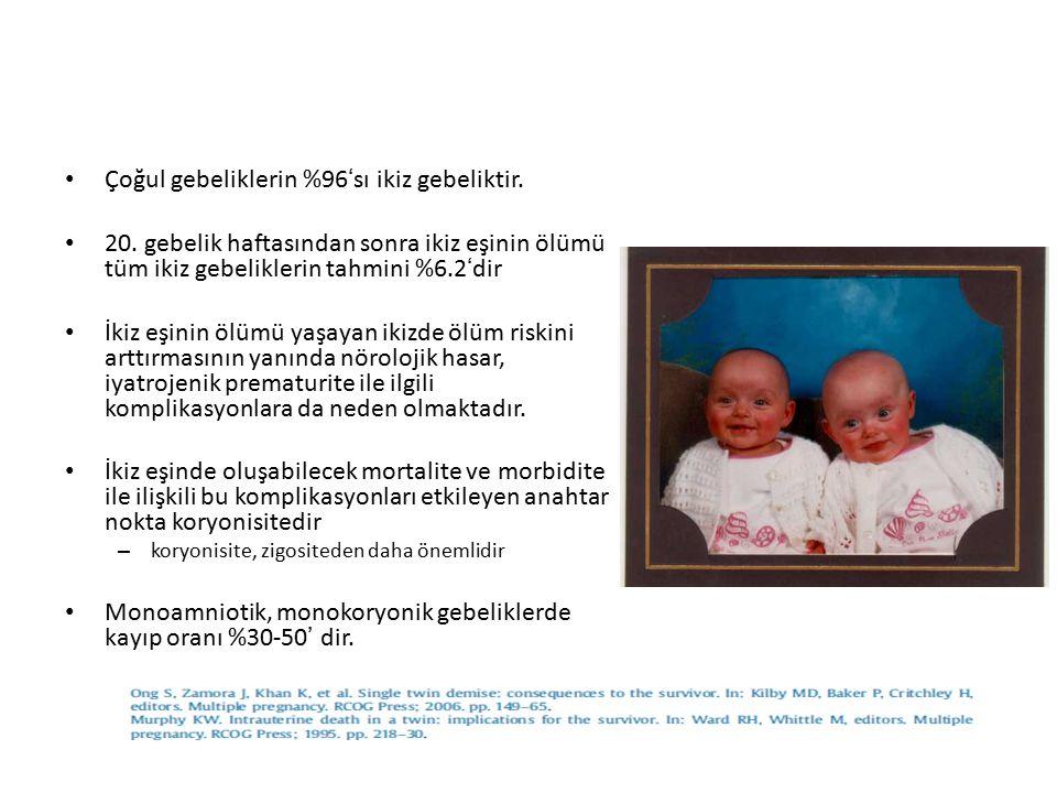 Vanishing twin oranı – ikiz gebeliklerde %29-36, – üçüz gebeliklerde %53, – dördüz ve üstü gebeliklerde %65'tir Vanishing twin de de koryonisite önemli,monokoryoniklerde fetal kayıp oranı daha yüksek(2 kat)