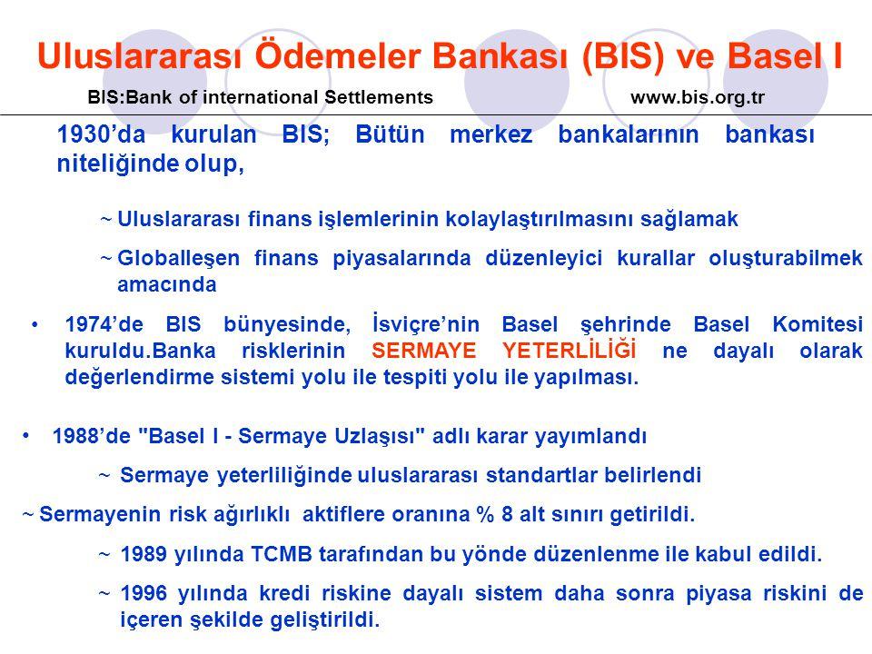 Yeni Sermaye Yeterliliği Uzlaşısı (Basel II) ve Türkiye İçin Önemi BDDK 08.02.2001'de bankalarda iç denetim ve risk yönetimi sistemleri ile ilgili esasları belirlemek amacıyla bir Yönetmelik yayımladı 2002'de taslak Basel II standartları yayımlandı, 26.06.2004'de bu standartlar kesinleşerek Basel II dokümanı nihai halini aldı, 2007'de G- 10 ülkelerinde uygulamaya geçecek Avrupa Komisyonu Basel II'yi AB dahilindeki tüm bankalar için zorunlu tuttu, G-10 ülkesi olmayan ülkelerden 88 adedi Basel II'yi uygulamayı hedefliyor Dolayısıyla AB yolundaki ülkemiz için Basel II'ye uyum kaçınılmaz.2008 yılında ülkemiz Basel II standartlarını uygulayacaktır.