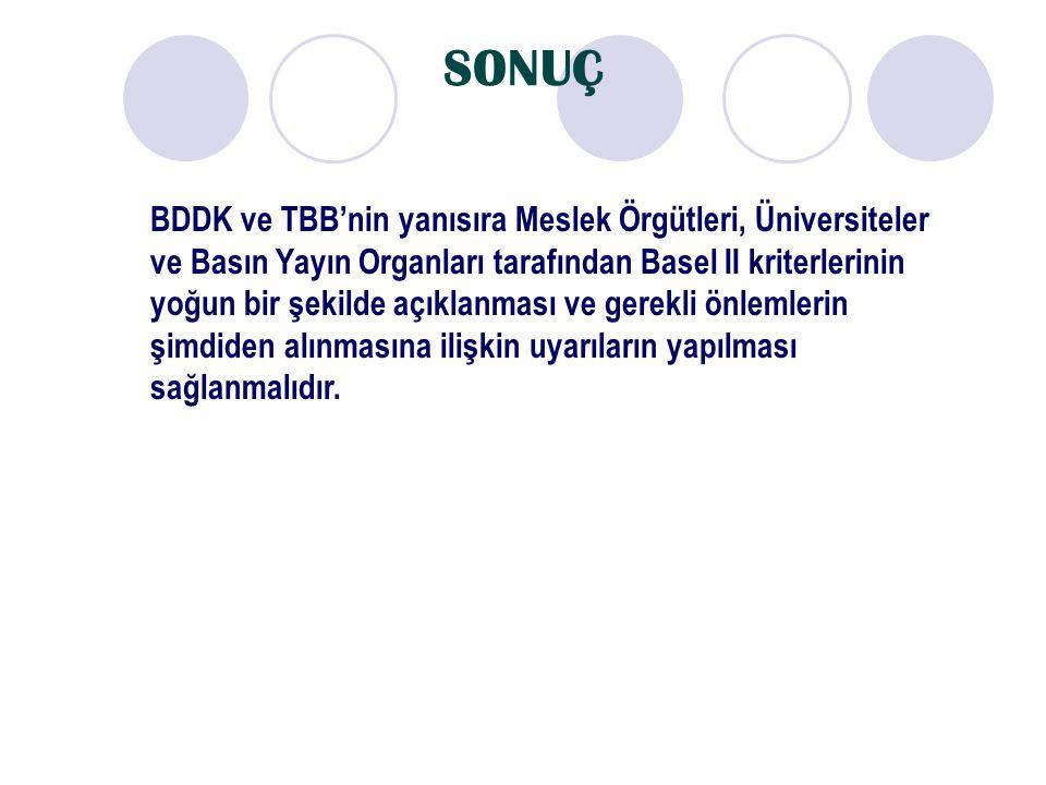 SONUÇ Basel II uygulamaları, Türkiye açısından daha sağlam ve daha etkin bir Bankacılık sistemi için sunulmuş bir fırsat olarak görülmelidir.