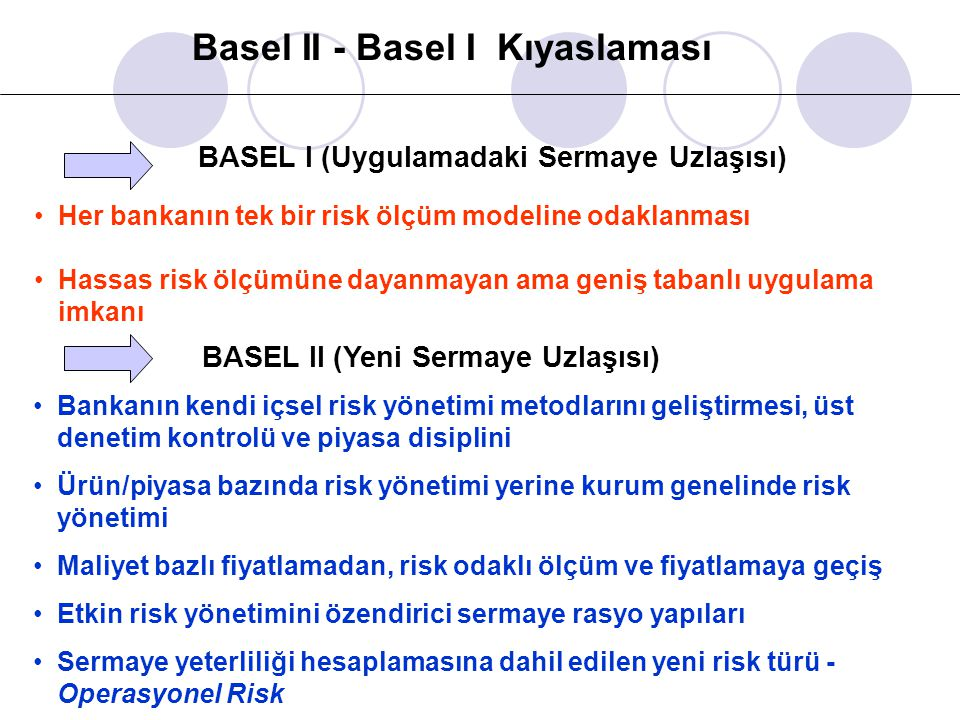 NEDEN BASEL-II .