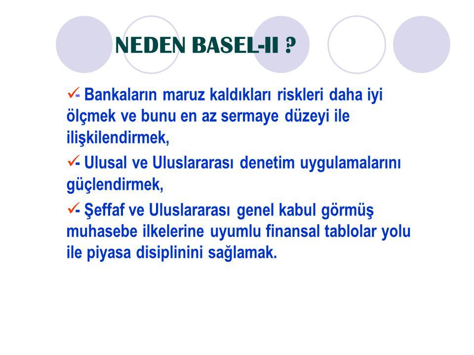 BASEL-II UYGULAMA KAPSAMI  1.ASGARİ SERMAYE YÜKÜMLÜLÜĞÜ  2.DENETİMSEL GÖZZDEN GEÇİRME  3.PİYASA DİSİPLİNİ