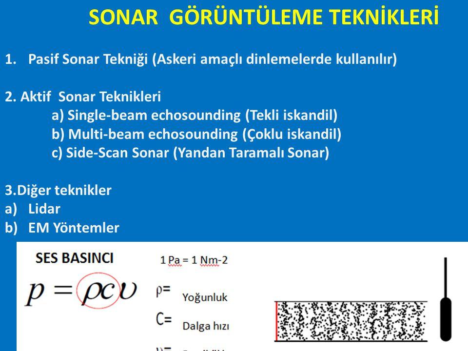 Aktif Sonar Denklemi DT = algılama eşiği SL = kaynak seviyesi (darbe iletilen) TL = iletim kayıpları TS = hedef dayanım (hedef yansıma ölçüsü) NL = Gürültü seviyesi (ortam ve öz-gürültü) DI = ışın deseni (odaklanmış enerji nasıl ölçülür) DT= SL – 2TL + TS – (NL – DI)