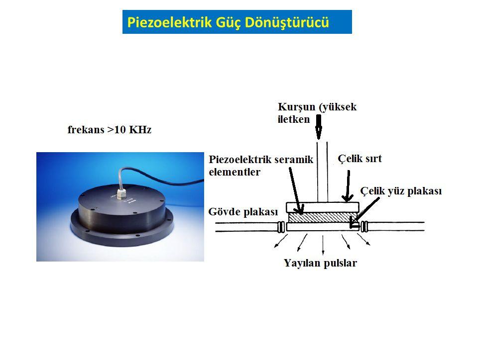 Magnetorestriktif Güç Dönüştürücü Ferromagnetik (kurşun, nikel v.b.)malzemeye elektromagnetik alan uygulaması yapılır.