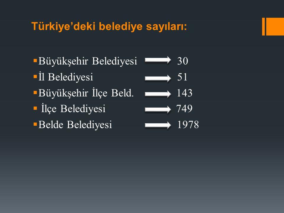 a) Belediyenin Görevleri  Belediyeler görevleri bakımından ''genel görev ilkesini'' benimsemiştir.