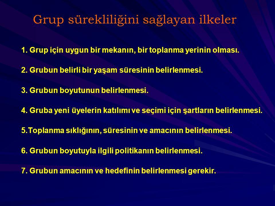 Grup bütünlüğünü sağlayan ilkeler Grup üyeleri kendilerini denetlemelidir.