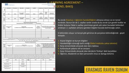 LEARNING AGREEMENT – GENEL BAKIŞ
