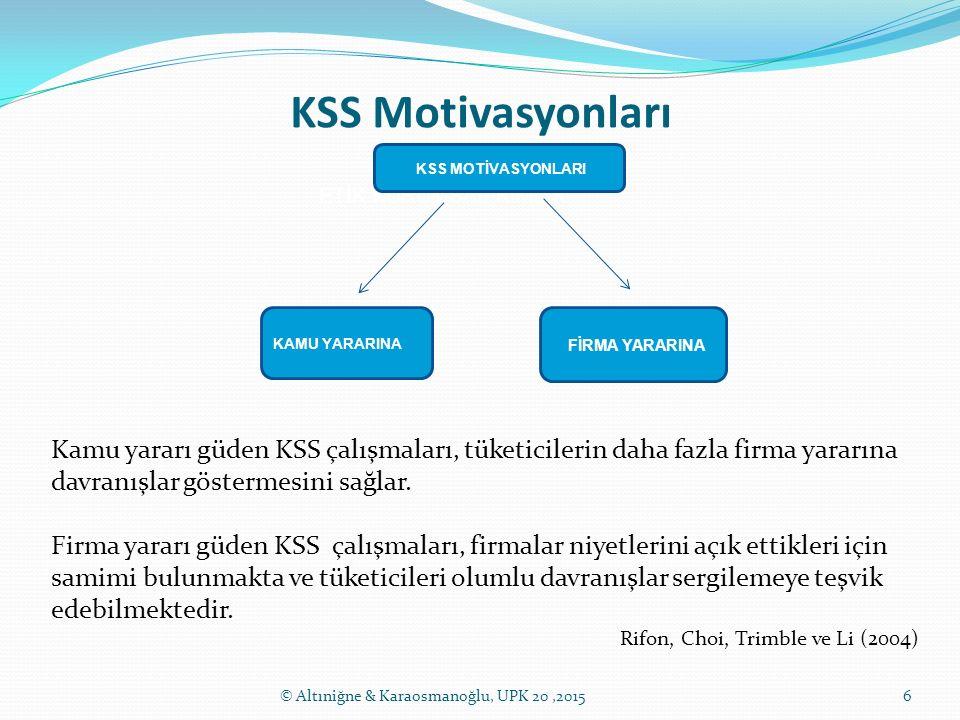 Hipotez Etik kurumsal kimliği vurgulayan firmalar KSS çalışmaları gerçekleştirdiğinde; tüketiciler bu firmalara karşı KSS'nin temel motivasyonundan (firma veya kamu yararı) bağımsız olarak etik kurumsal kimliği vurgulamayan firmalara kıyasla ekstra rol davranışı sergilemeye daha eğilimli olurlar.