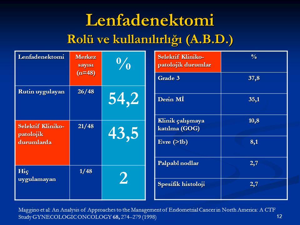 13 Sağlık KuruluşuLenfadenektomi oranı% 1.Basamak hastane27/16316,6 2.