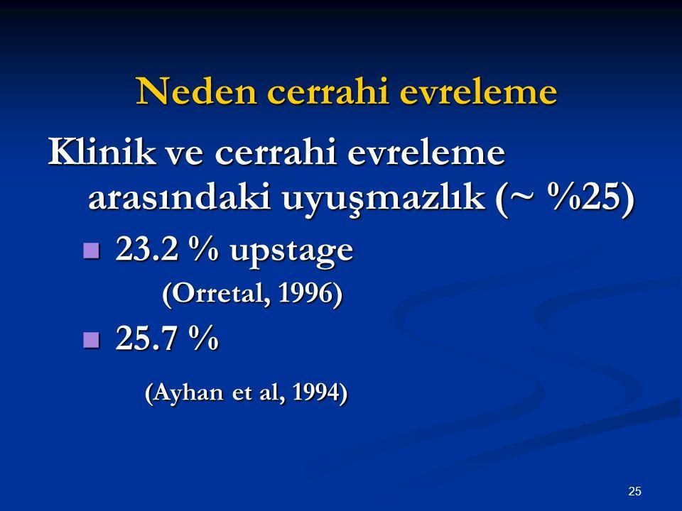 26 Rutin  Selektif lenfadenektomi TAH+BSO+Selektif PPLND+PS 1 TAH+BSO+Selektif PPLND+PS 1 Genişletilmiş Cerrahi evreleme 2 : Genişletilmiş Cerrahi evreleme 2 : grade 3 lezyonlar, grade 2 tumors 2 cm in diameter, high-risk (adenosquamous, clear cell, or papillary serous carcinoma) histologic types, 50% myometrial invasion, or cervical extension 1 DiSaia PJ, Creasman WT.