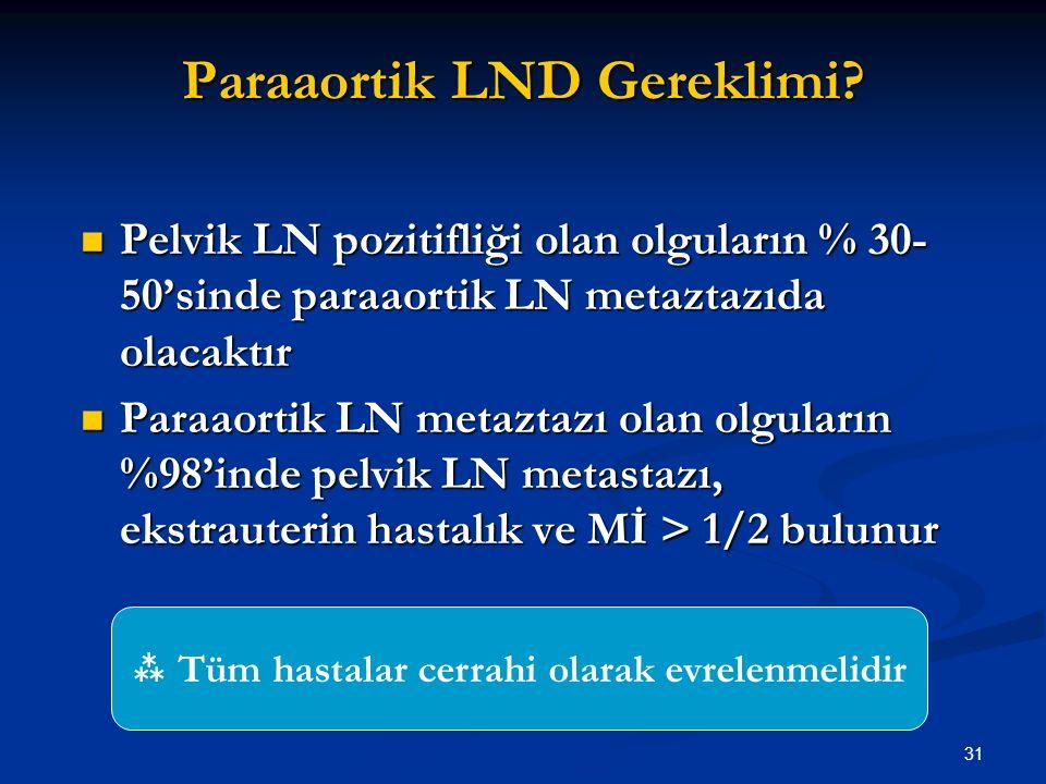 32 Pelvik  Paraaortik NM+ 5 yıllık sağkalımlar Yokoyama Y et al: Indispensability of Pelvic and Paraaortic Lymphadenectomy in Endometrial Cancers GYNECOLOGIC ONCOLOGY 64, 411–417 (1997)