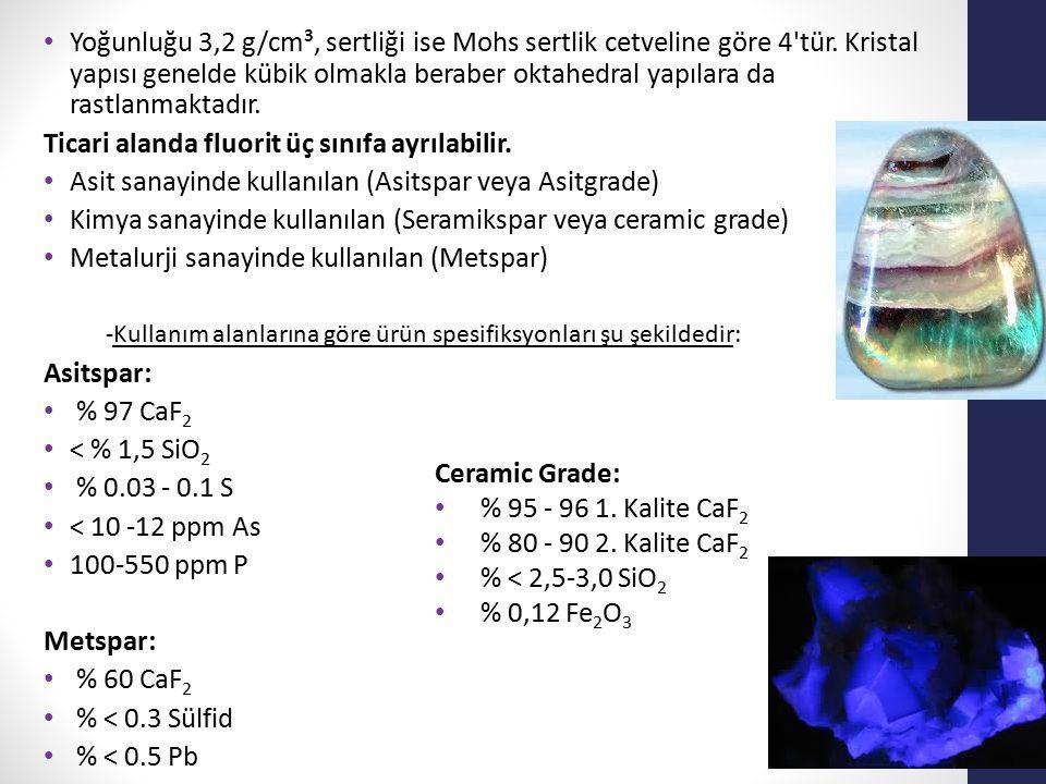 TÜRKİYE'DE REZERV Türkiye'nin rezervi 11 milyon ton olup, en büyük yataklar Eskişehir-Kızılcaören'de yer almaktadır.