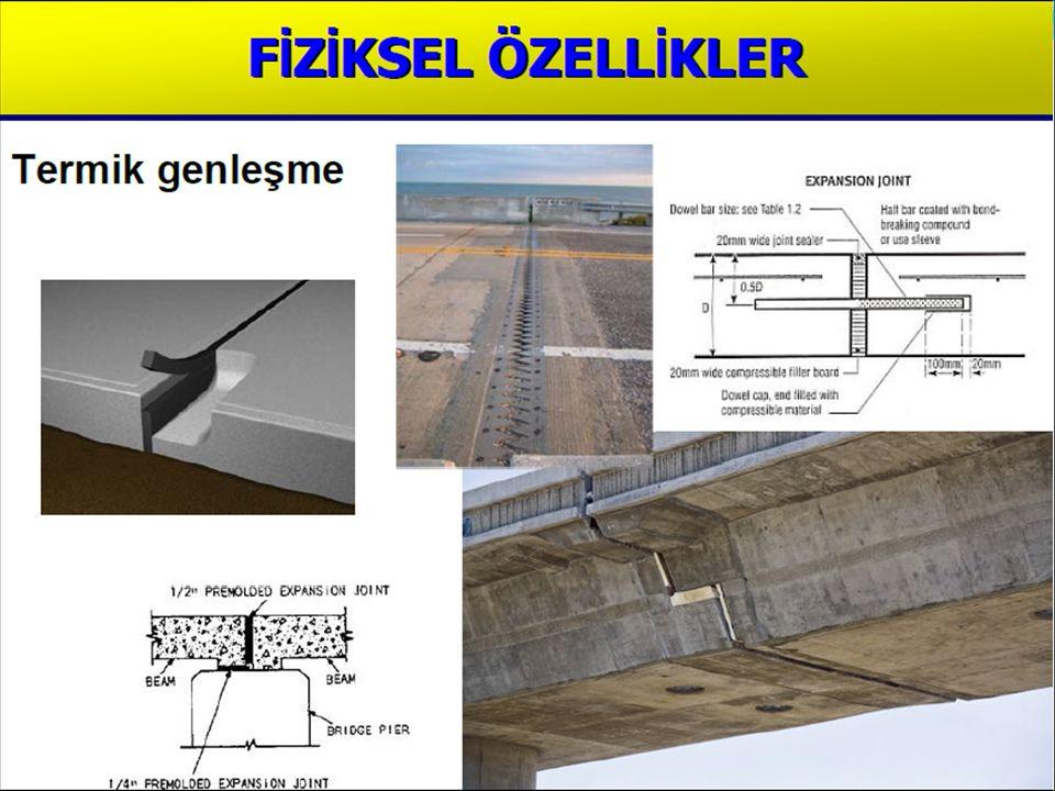 1.Uzunluğu 5 m olan bir betonarme kiriş +10 0 C de dökülmüştür.