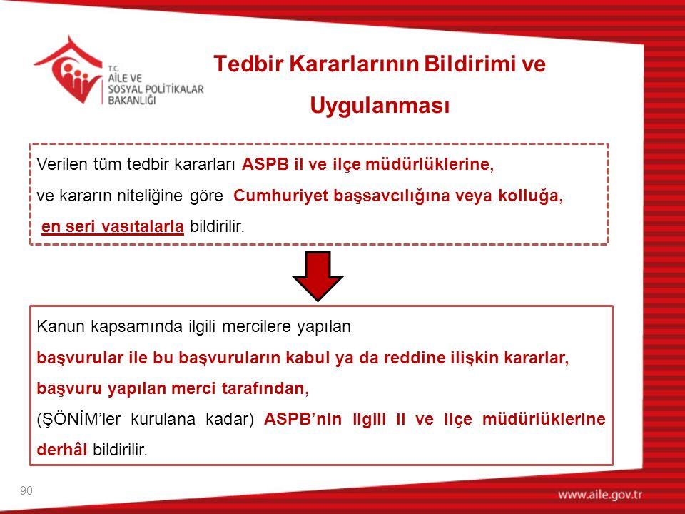 91 Tedbir Kararlarının Bildirimi ve Uygulanması  Kişi kolluk birimleri tarafından, ASPB'nin ilgili il veya ilçe müdürlüklerine ivedilikle ulaştırılır.