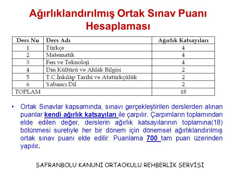 Ağırlıklandırılmış Ortak Sınav Puanının Hesaplanması (TEOG SINAV PUANININ HESAPLANMASI) OSP= ((( (SPTürkçe x AKTürkçe + SPMat x AKMat + SPFen x AKFen + SPİnk.Tar.x AKİnk.Tar.