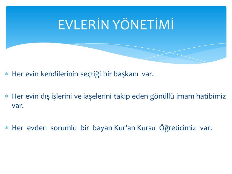  Şahin Balaban  Ali Bitim  Seyfullah Cem Tosun  Harun Kalaycı  Seyit Altıner  Ramazan Seleci İaşe giderlerimiz gönüllü imam hatip ve kur'an Kursu öğreticilerimiz aracılığıyla temin edilmektedir.