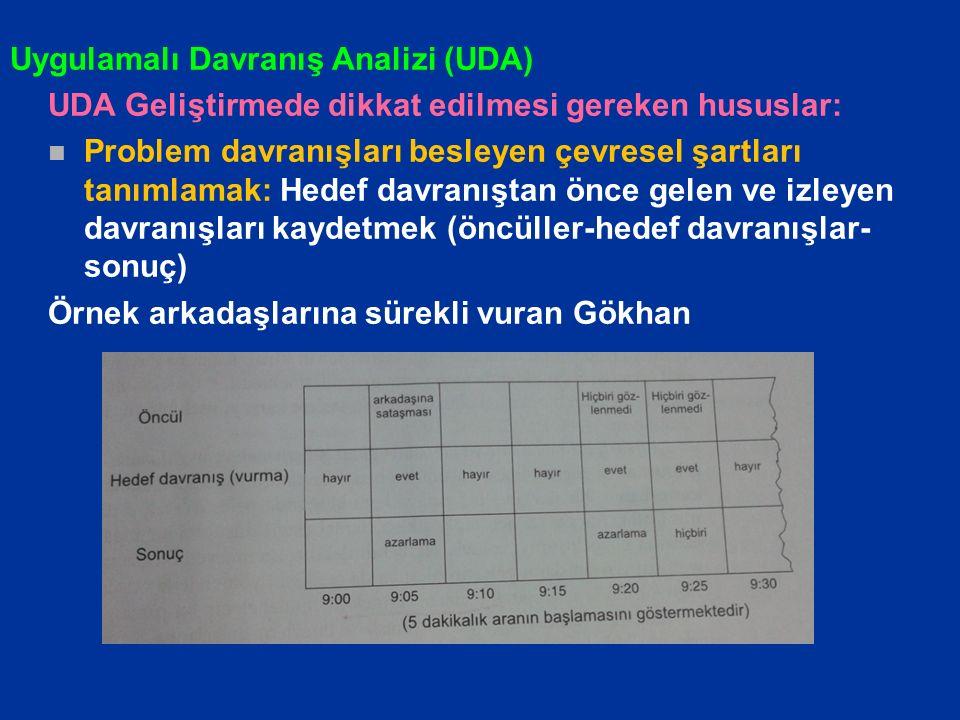 Uygulamalı Davranış Analizi (UDA) UDA Geliştirmede dikkat edilmesi gereken hususlar: Örnek Günün büyük bir kısmını kulaklarını kapayarak geçiren Metehan