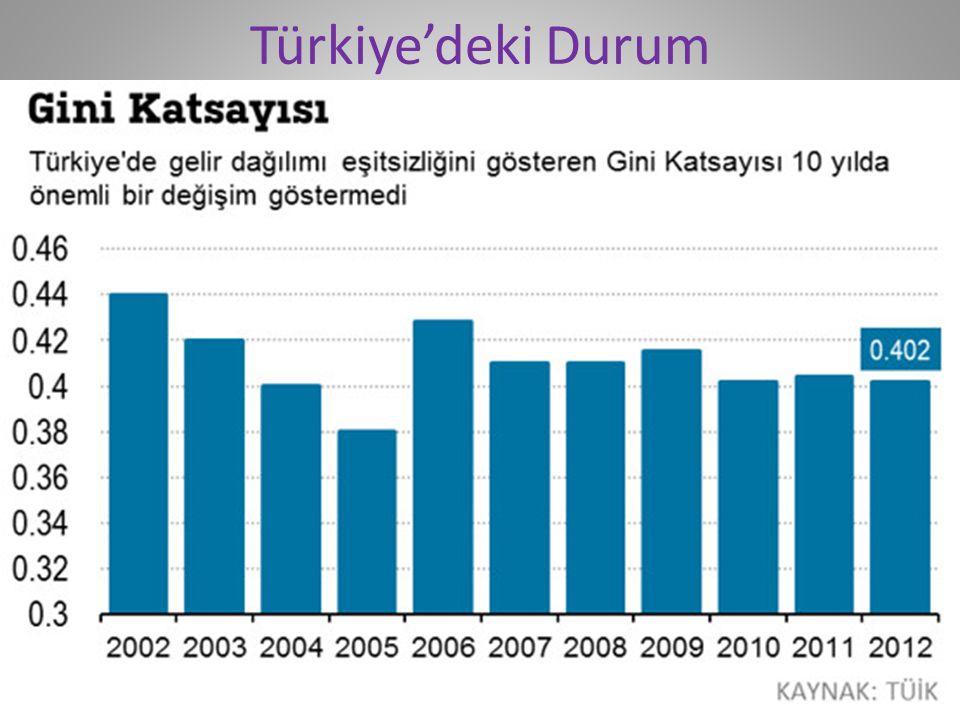 2002 yılından itibaren bakıldığında gelir dağılımında belirgin değişim görülmüyor.