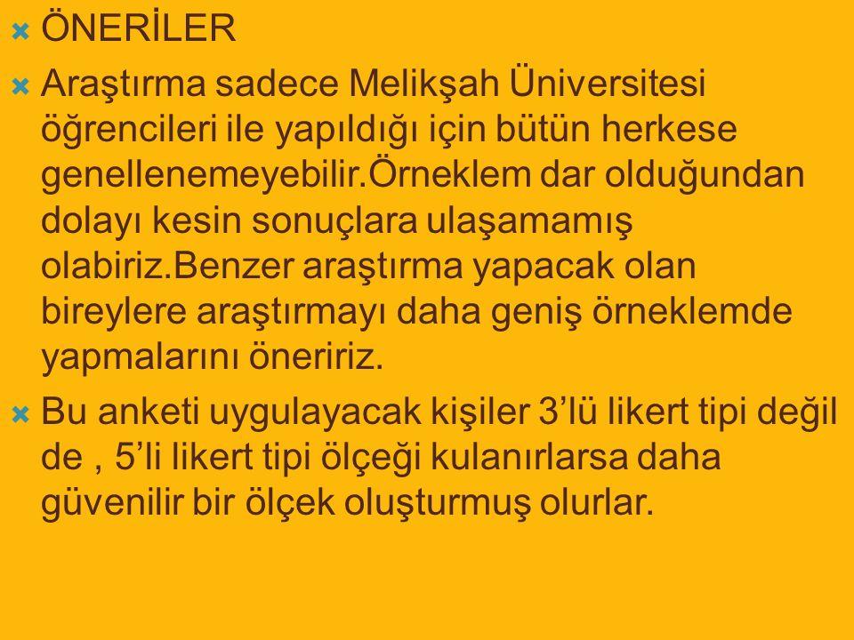  KAYNAKÇA 1.Albayrak-Kaymak, D.(1987) 2. Balcı, A.