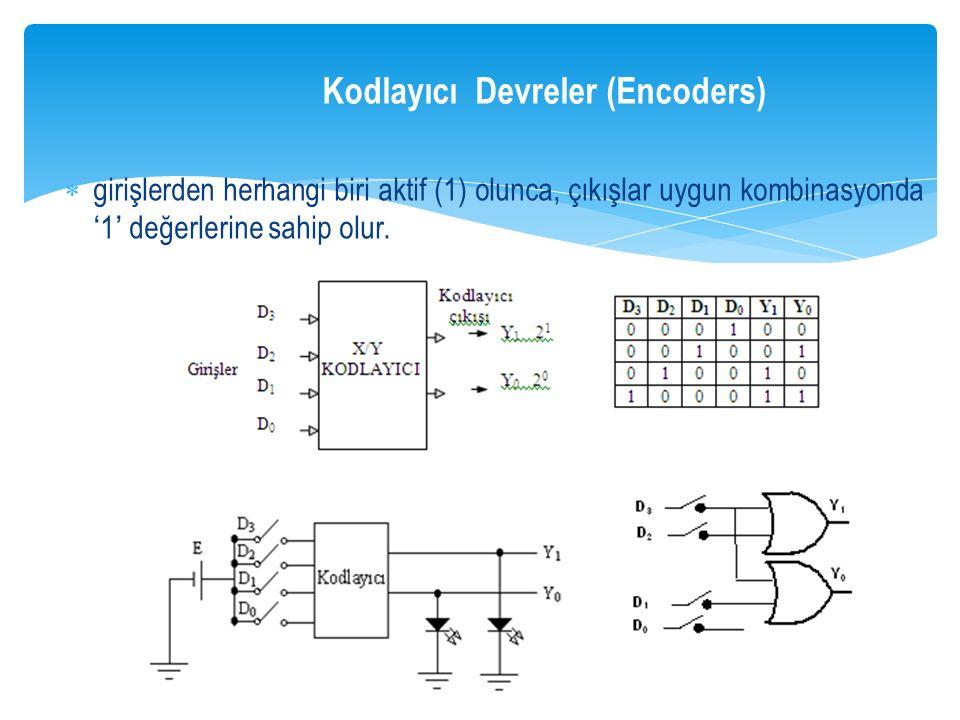 12 Sekizli sistemden ikili sisteme kodlayıcı devresi ve doğruluk tablosu