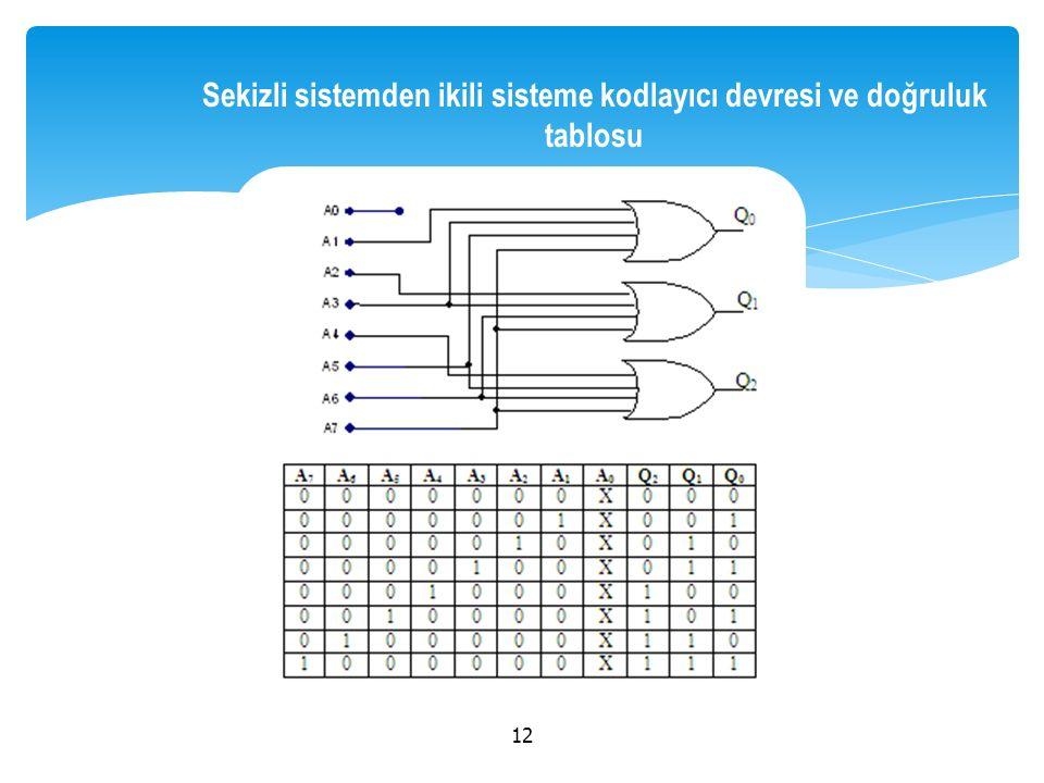  Aynı anda yalnız bir girişin aktif olduğu durumlarda kodlama işlemi gerçekleştirilir.