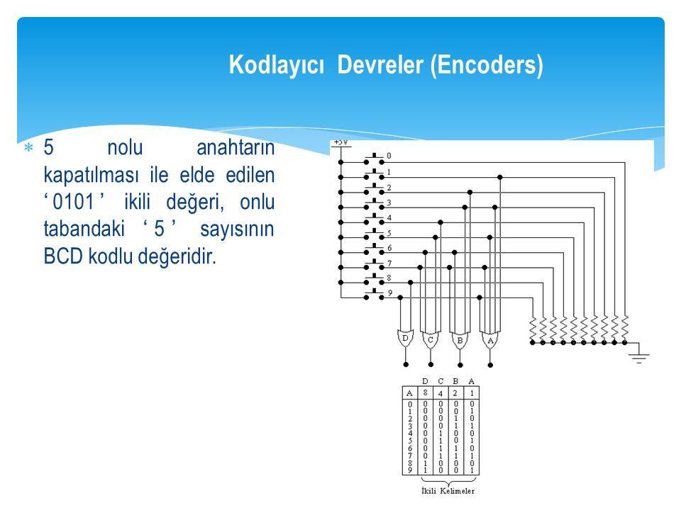  'n' sayıdaki giriş hattından gelen ikili bilgileri maksimum 2 n sayıda çıkış hattına dönüştüren bileşik bir devredir.