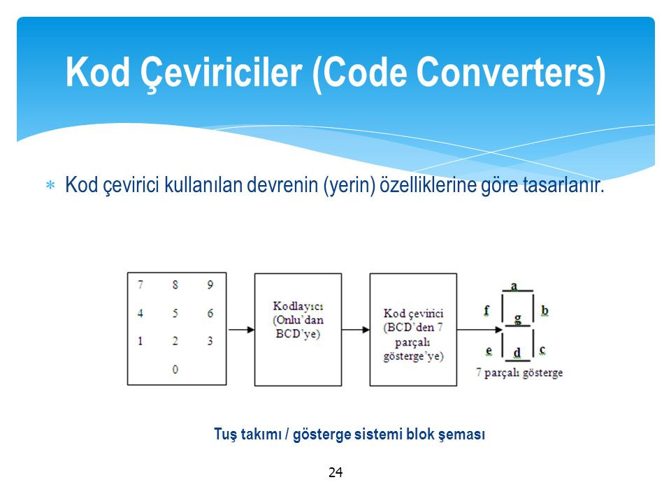  Çevrimi yapılacak kodların doğruluk tablosu çıkarılır.