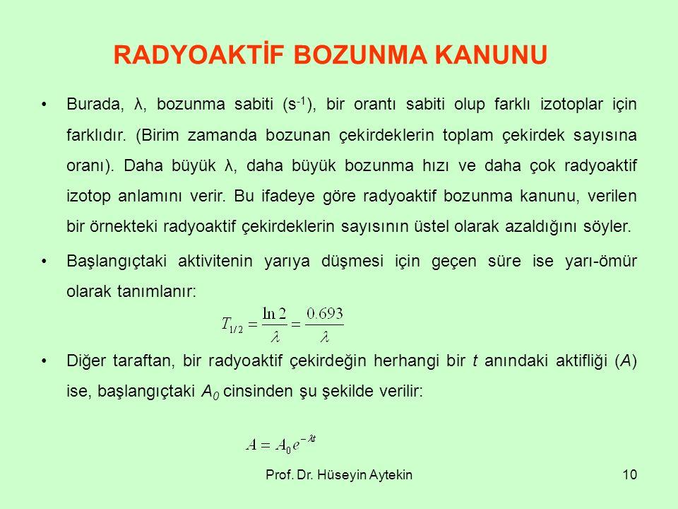 Prof.Dr. Hüseyin Aytekin11 RAYOAKTİVİTE VE RADYASYON BİRİMLERİ 1.