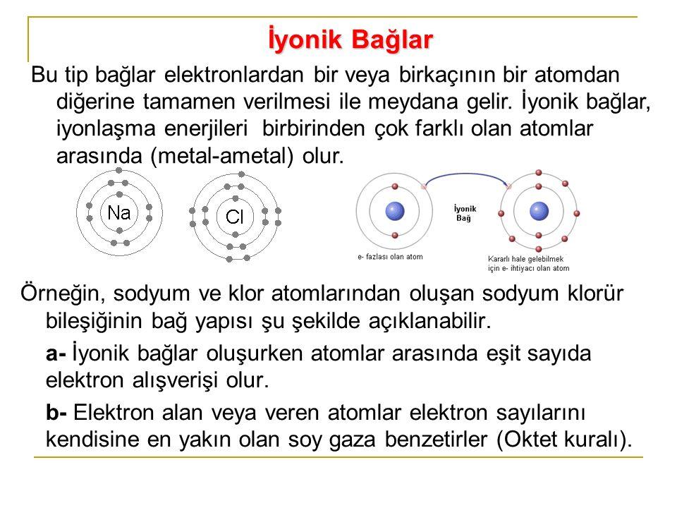 Kovalent Bağ İki aynı veya farklı ametal atomları arasında bir veya daha fazla elektronun paylaşılmasıyla oluşan bağa denir.
