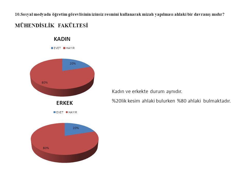 FEN-EDEBİYAT FAKÜLTESİ Kadın ve erkekte %10 ahlakidir demiştir.