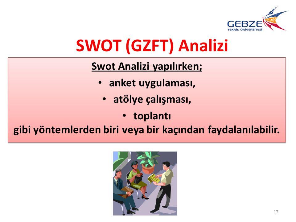 SWOT (GZFT) Analizi Kuruluş İçi Analiz G üçlü Yönler Z ayıf Yönler ÇevreselAnaliz F ırsatlar T ehditler