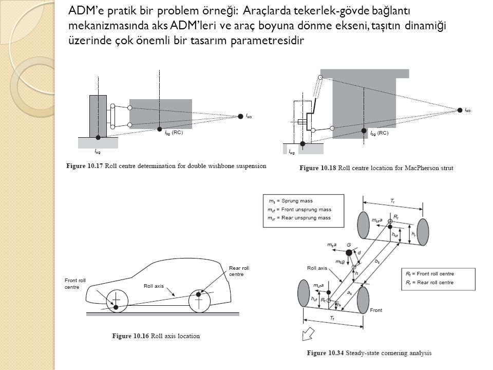 Mekanizmaların ADM' lerinin Bulunması Mekanizmanın herhangi iki uzvu birbirlerine göre ba ğ ıl hareketli olaca ğ ından ortak bir ADM' ne sahiptirler.
