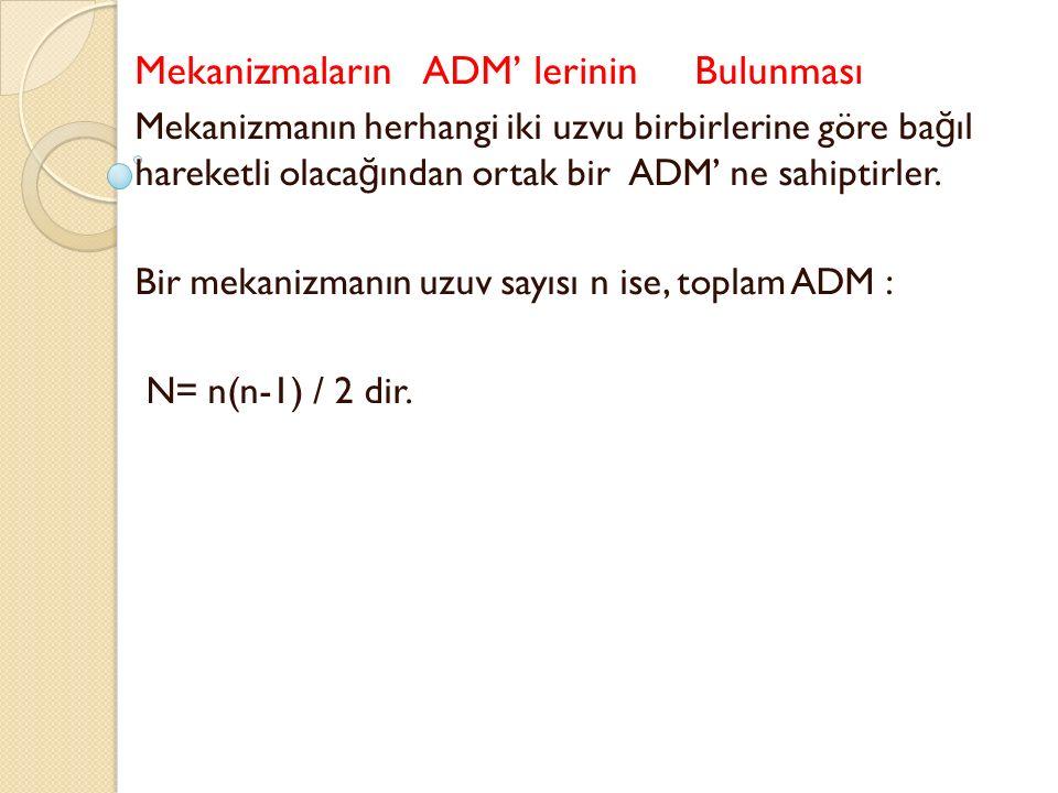 Bir örnekle inceleme yaparsak :( Tablosal Yöntem) Dört kol mekanizmasının uzuv ve ADM' lerini bir tabloda gösterirsek Uzuvlar ADM' leri Görüldü ğ ü gibi tabloda iki bölgedeki ADM' leri aynı.
