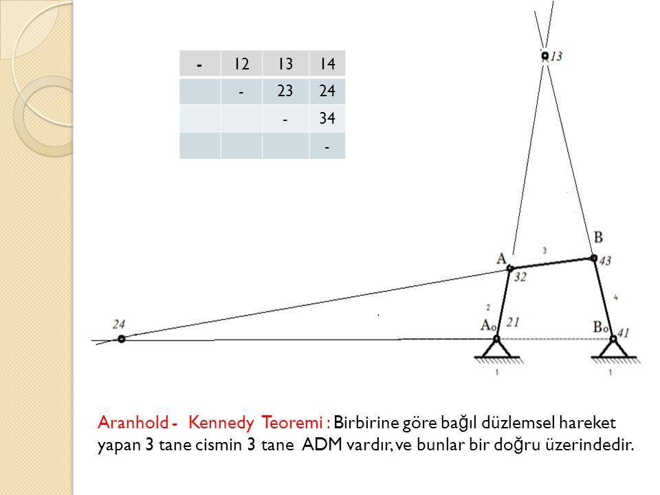 Bu teoreme göre ; 13 ADM; 12-23 ADM' leri ve benzer şekilde 14-43 ADM' leri ile aynı do ğ ru üzerindedir.