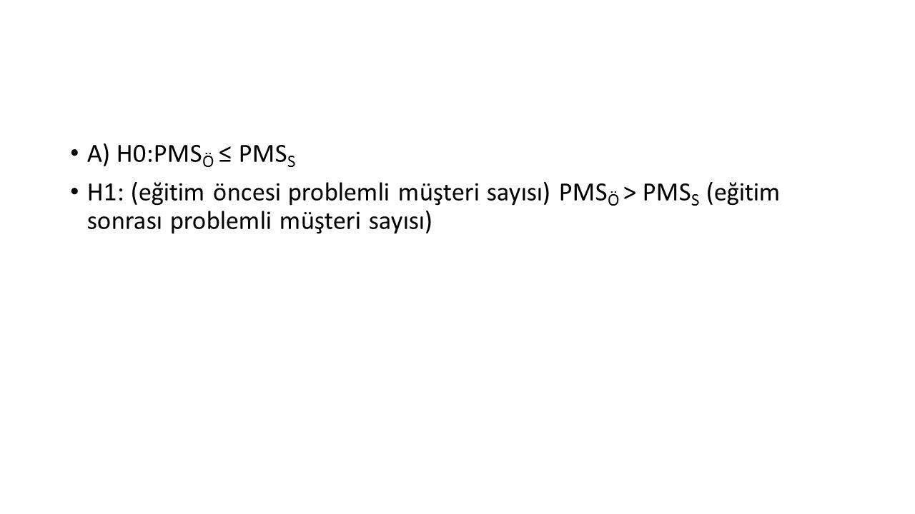 A) H0:PMSÖ ≤ PMSS H1: (eğitim öncesi problemli müşteri sayısı) PMSÖ > PMSS (eğitim sonrası problemli müşteri sayısı)