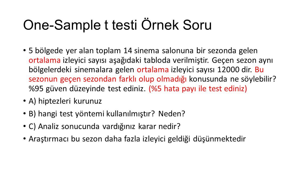 One-Sample t testi Örnek Soru