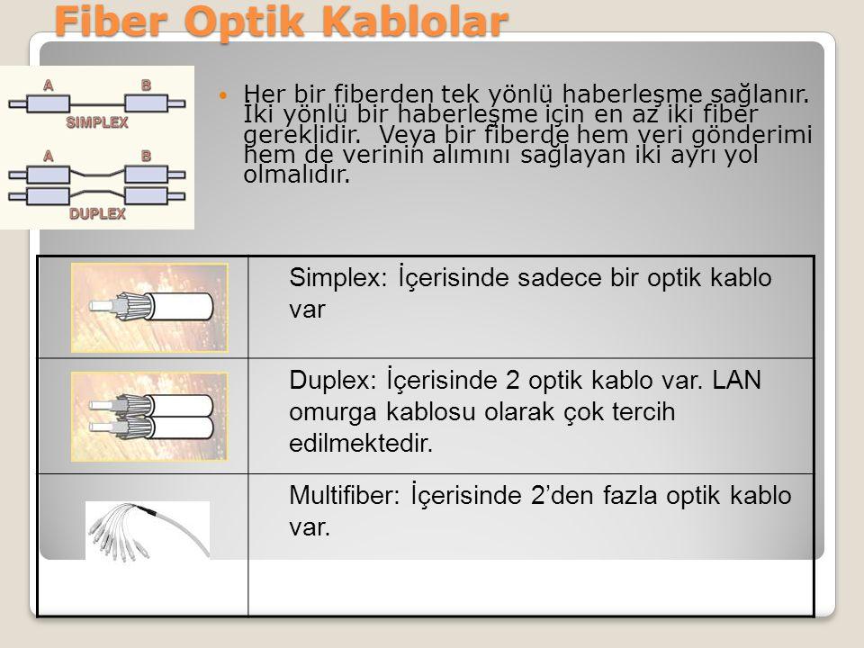 Fiber Optik Kablolar Simplex: İçerisinde sadece bir optik kablo var