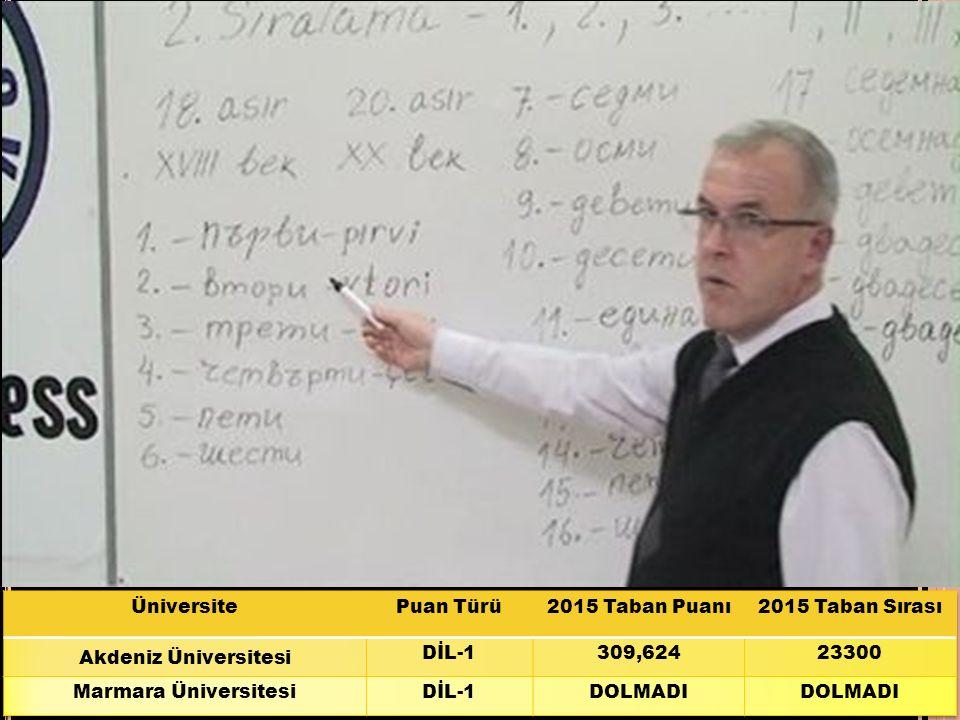 Üniversite Puan Türü. 2015 Taban Puanı. 2015 Taban Sırası. Akdeniz Üniversitesi. DİL-1. 309,624.