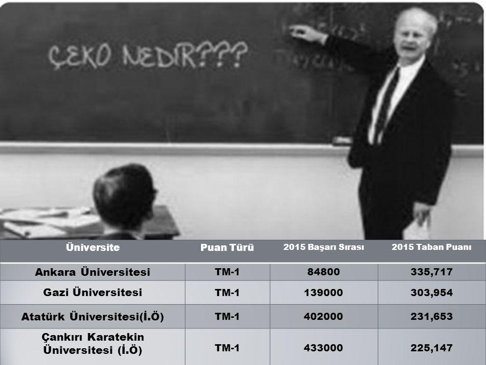 Atatürk Üniversitesi(İ.Ö) Çankırı Karatekin Üniversitesi (İ.Ö)