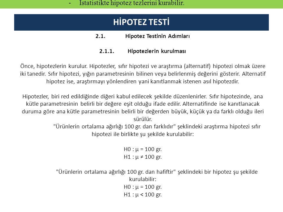 HİPOTEZ TESTİ İstatistikte hipotez tezlerini kurabilir.