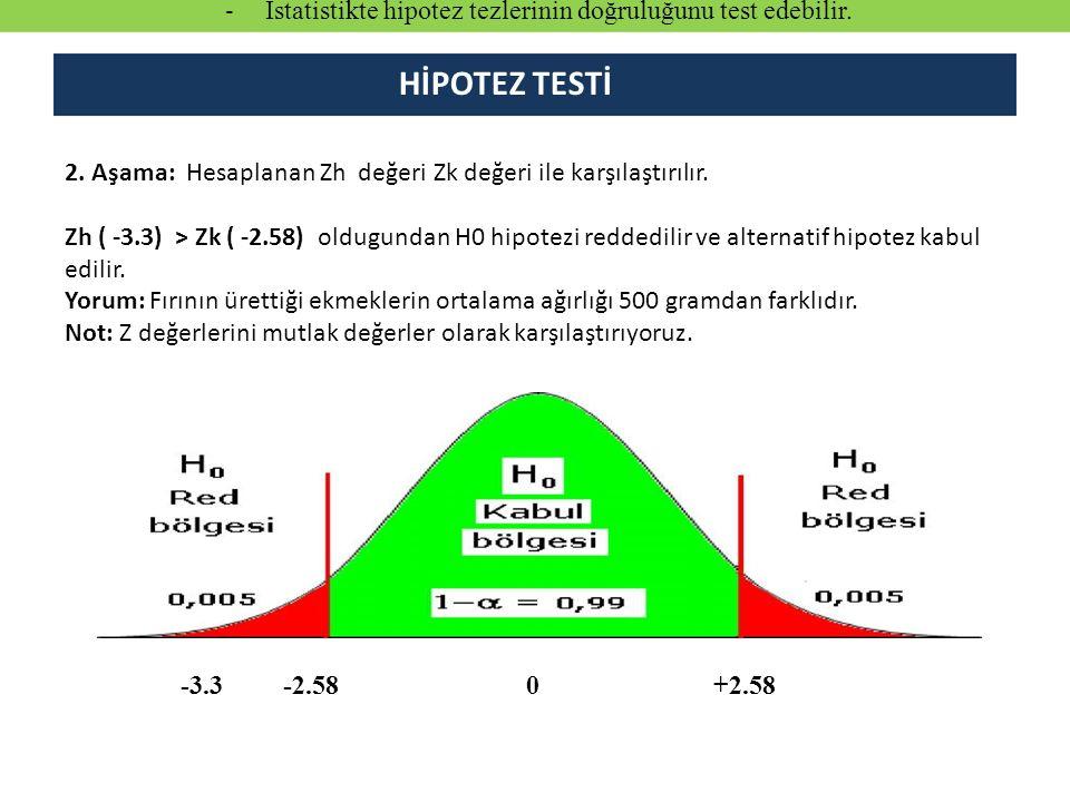 İstatistikte hipotez tezlerinin doğruluğunu test edebilir.