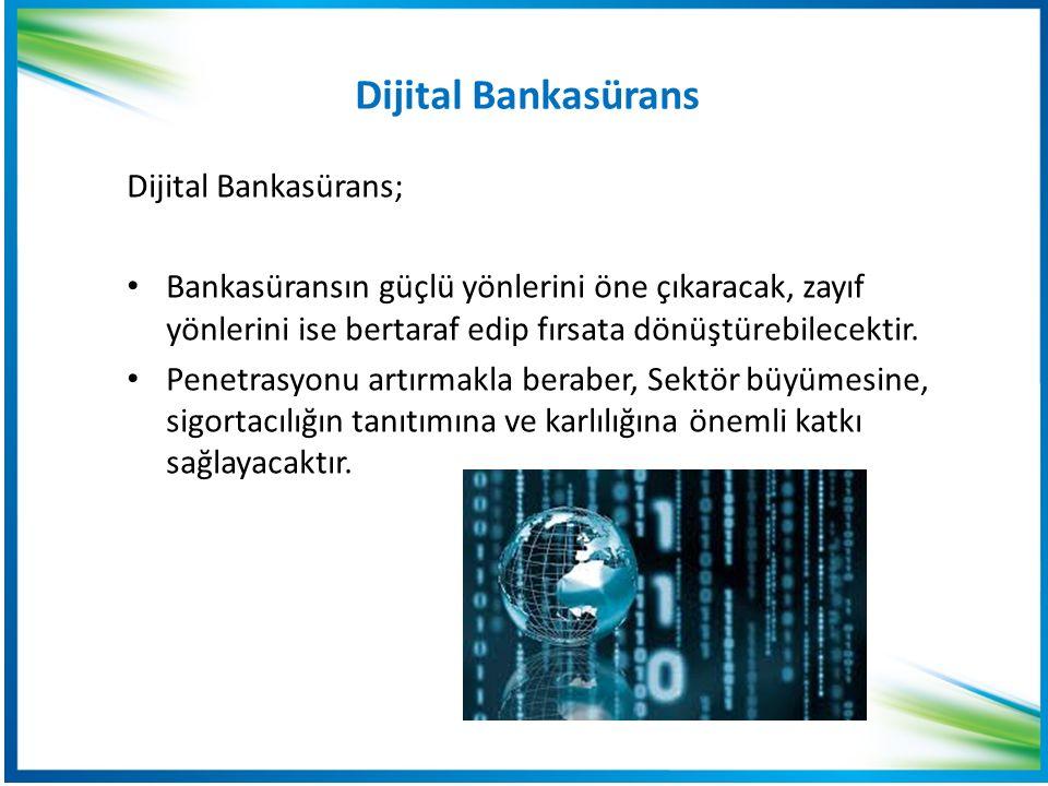 Dijital Bankasürans Dijital Bankasürans;