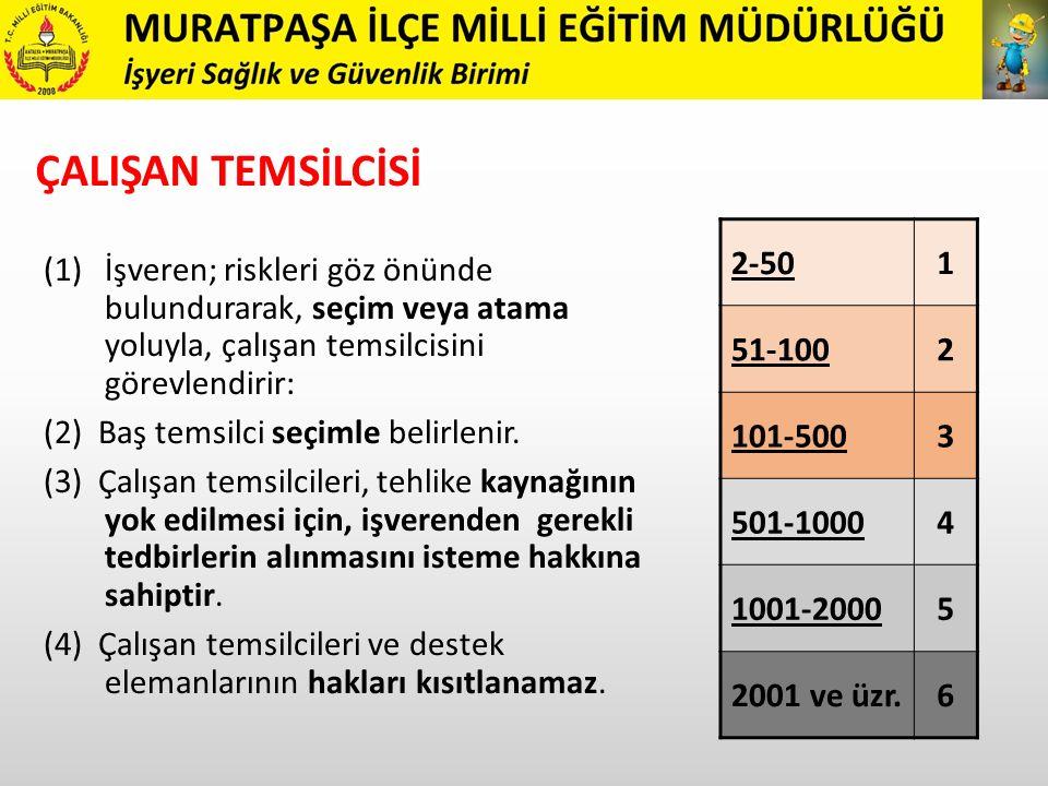 ÇALIŞAN TEMSİLCİSİ 2-50 1 51-100 2 101-500 3 501-1000 4 1001-2000 5