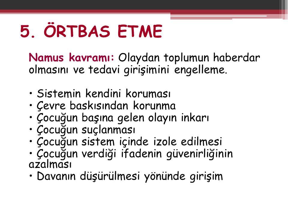 5. ÖRTBAS ETME