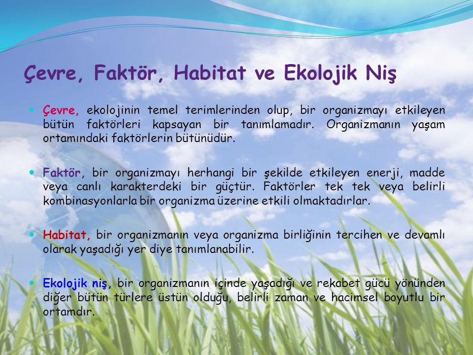 Çevre, Faktör, Habitat ve Ekolojik Niş