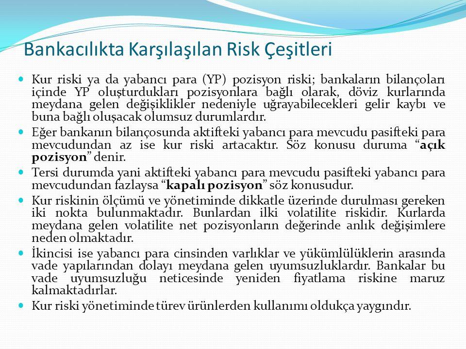 Bankacılıkta Karşılaşılan Risk Çeşitleri