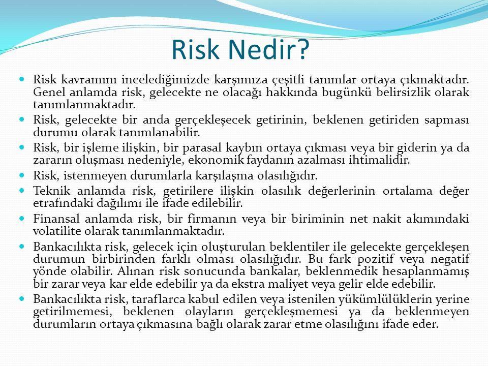Risk Nedir