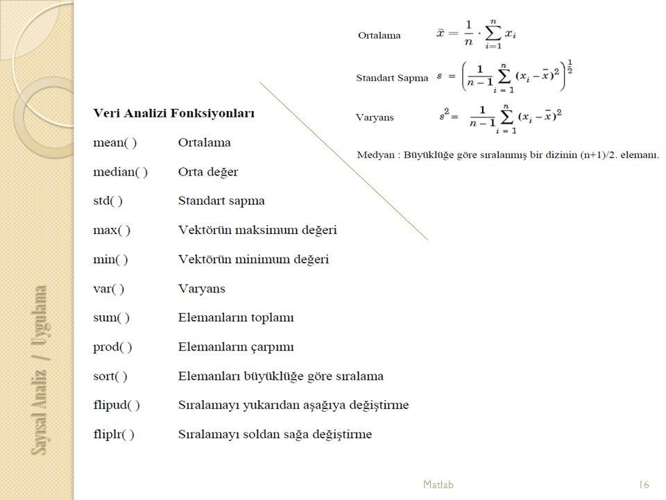 Sayısal Analiz / Uygulama