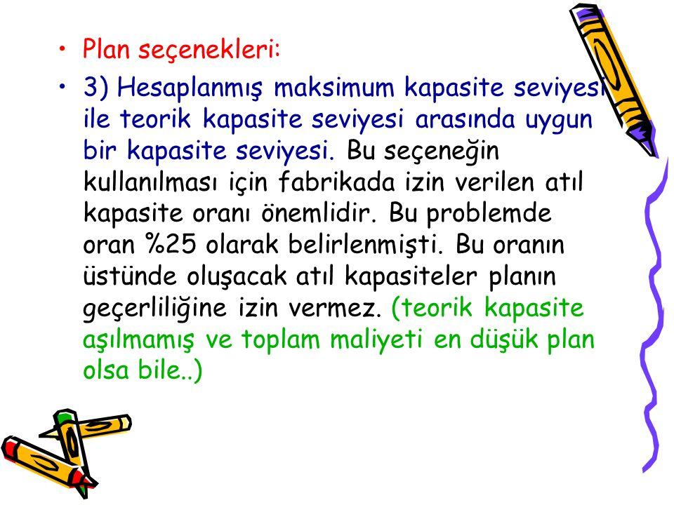 Plan seçenekleri: